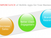 Benefits of mobile application